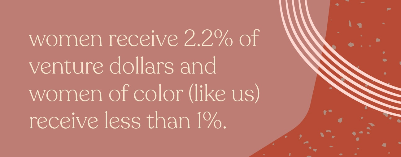 Women receive 2.2% of venture dollars and women of color (like us) receive less than 1%.