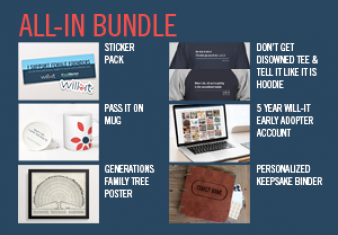 allinbundle