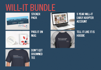 willitbundle